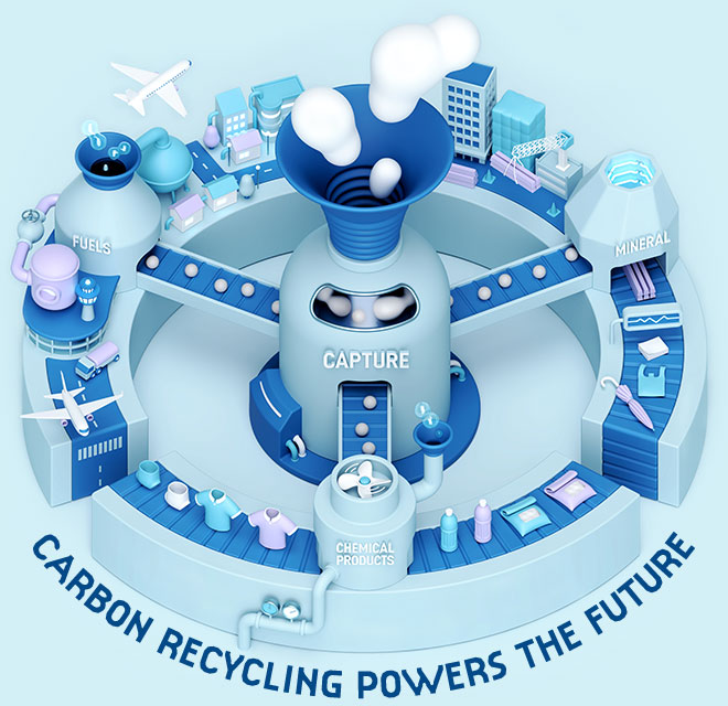 International Conference on Carbon Recycling 2020 IMAGE